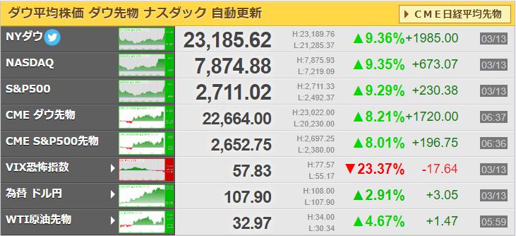 BTCが2万ドル突破、GMOが「積み立て暗号資産」開始へ──12/11~12/17の暗号資産・ブロックチェーンニュース(CoinDesk Japan) - Yahoo!ニュース